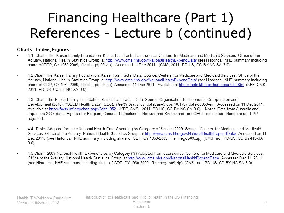 Financing Healthcare (Part 1) References - Lecture b (continued)