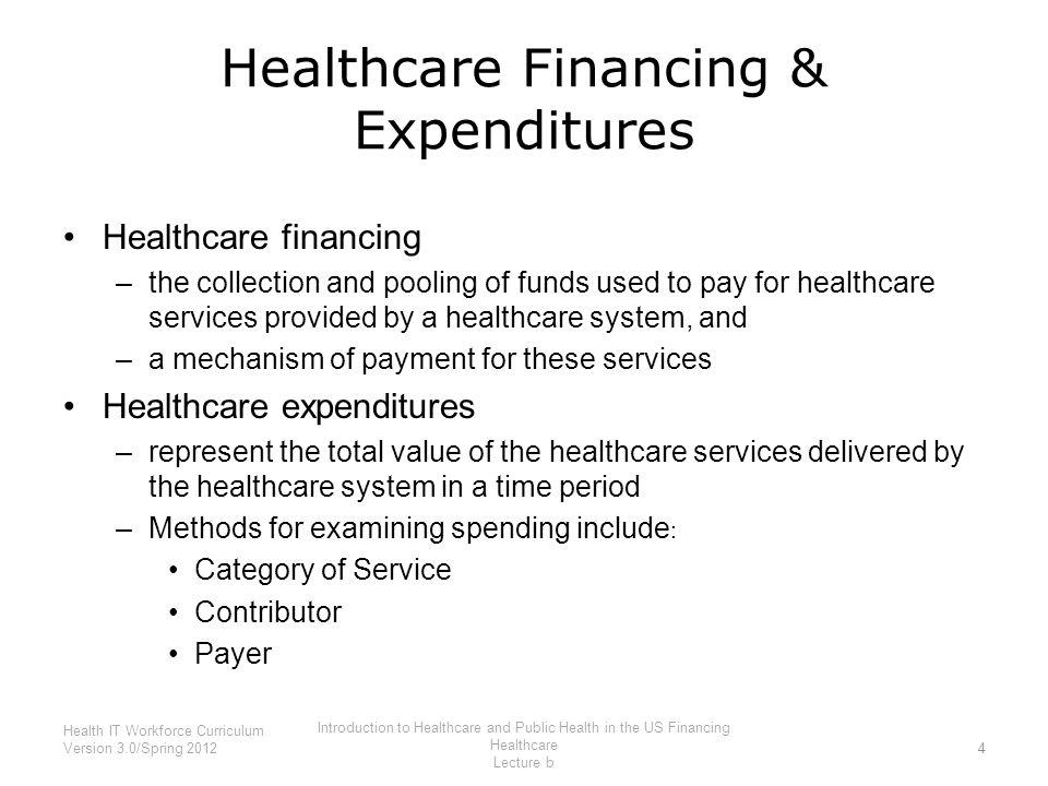 Healthcare Financing & Expenditures