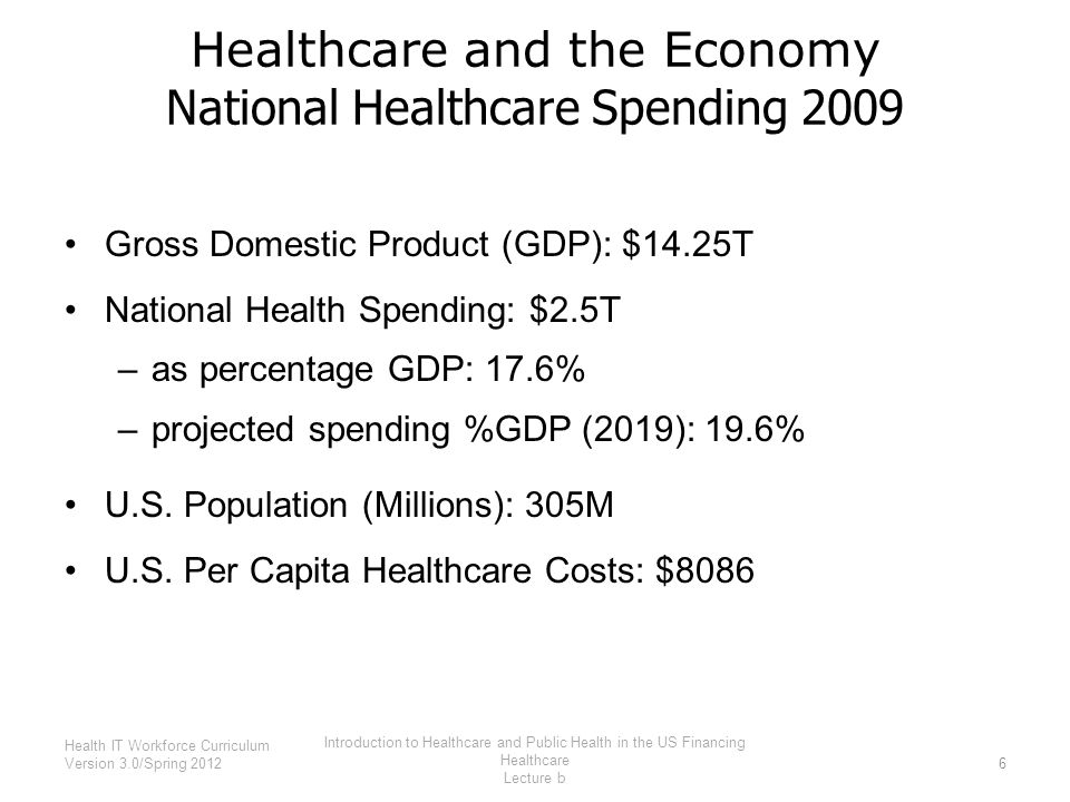 Healthcare and the Economy National Healthcare Spending 2009