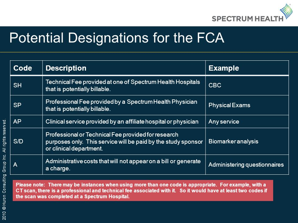 Potential Designations for the FCA