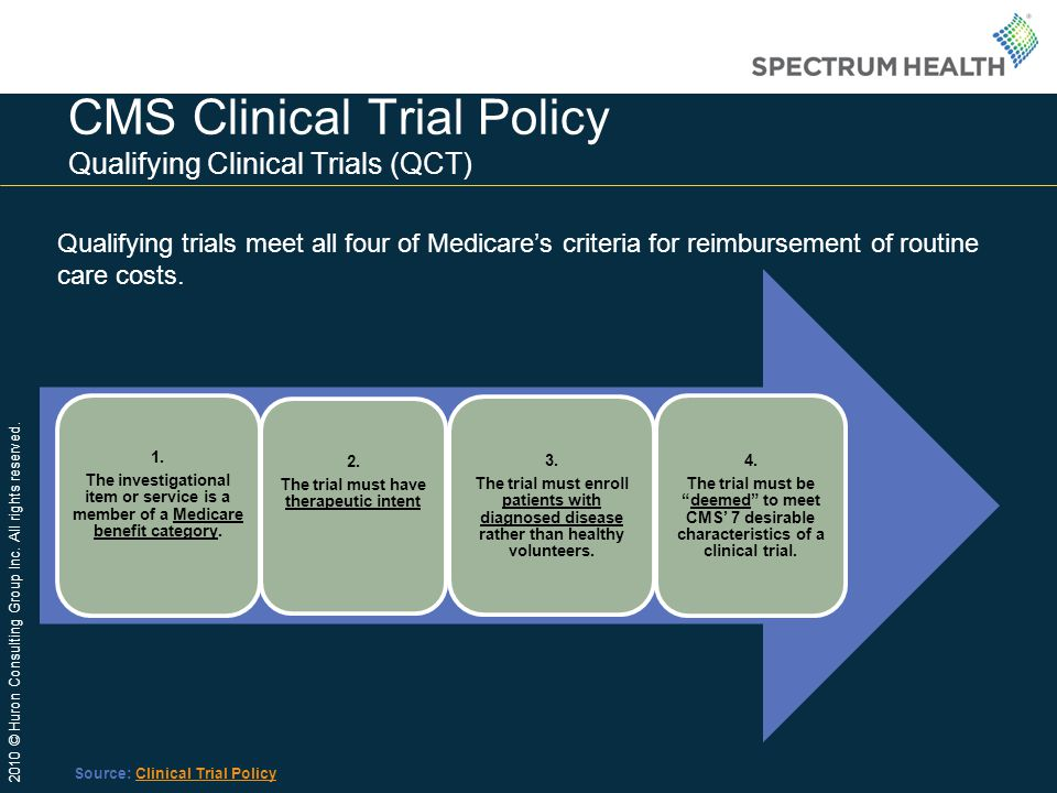 CMS Clinical Trial Policy Qualifying Clinical Trials (QCT)