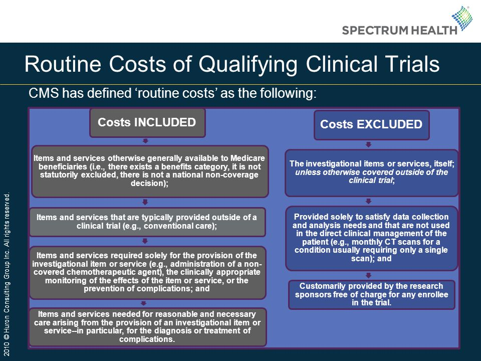 Routine Costs of Qualifying Clinical Trials