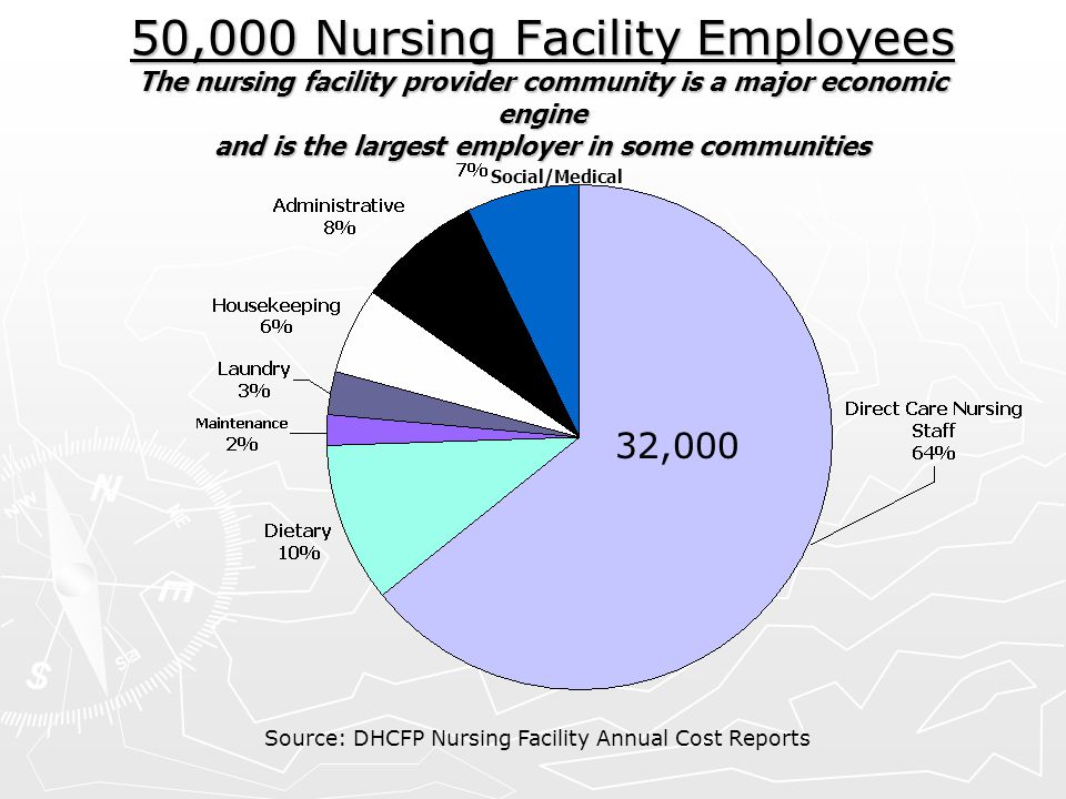 Source: DHCFP Nursing Facility Annual Cost Reports