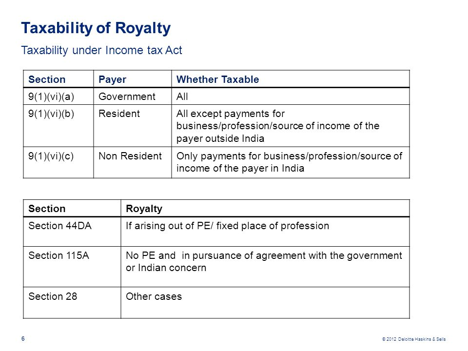 Taxability of Royalty Taxability under Income tax Act Section Payer