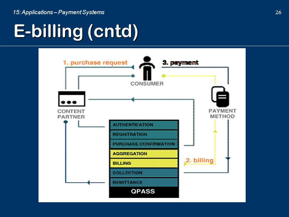 E-billing (cntd)