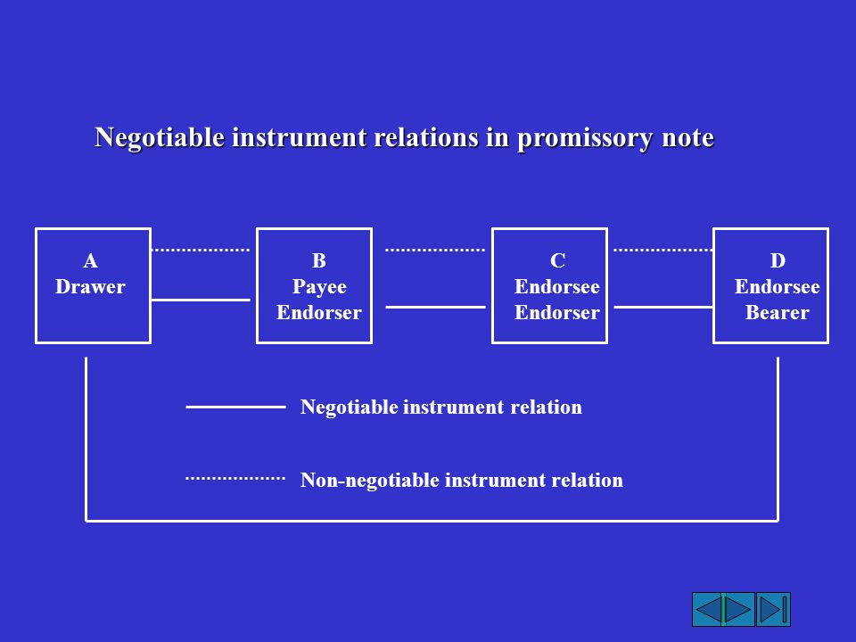 Negotiable instrument relations in promissory note