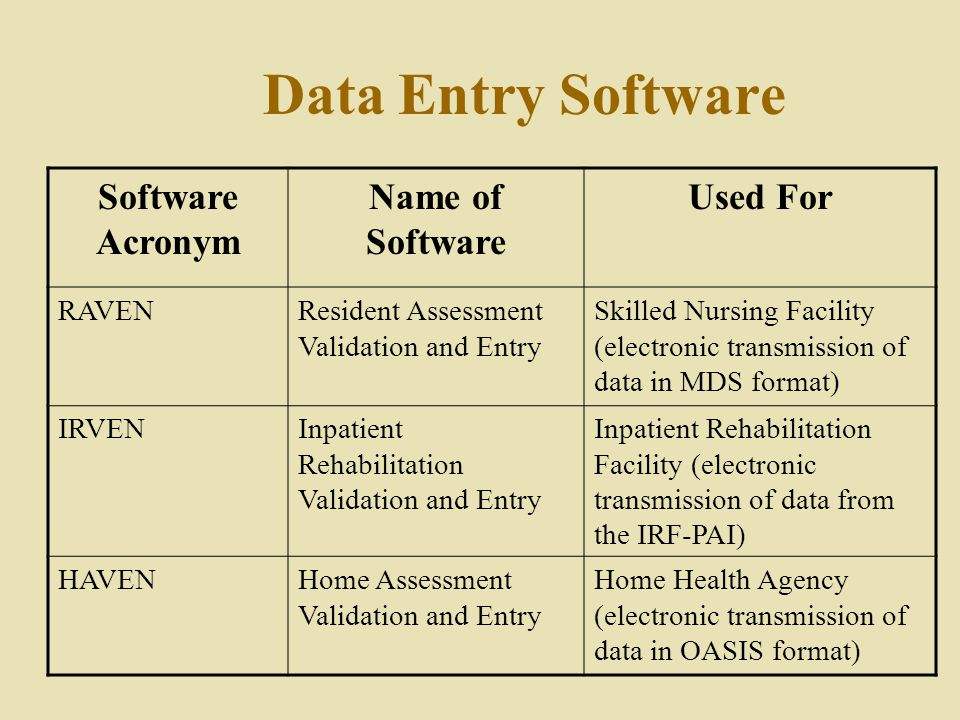 Data Entry Software Software Acronym Name of Software Used For RAVEN
