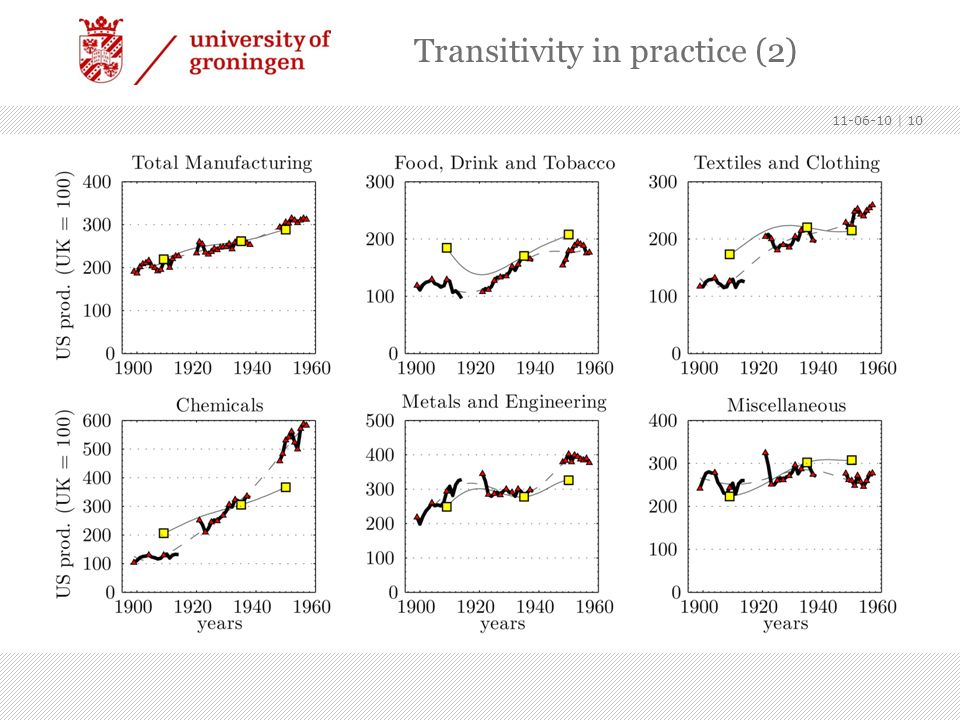 Transitivity in practice (2)