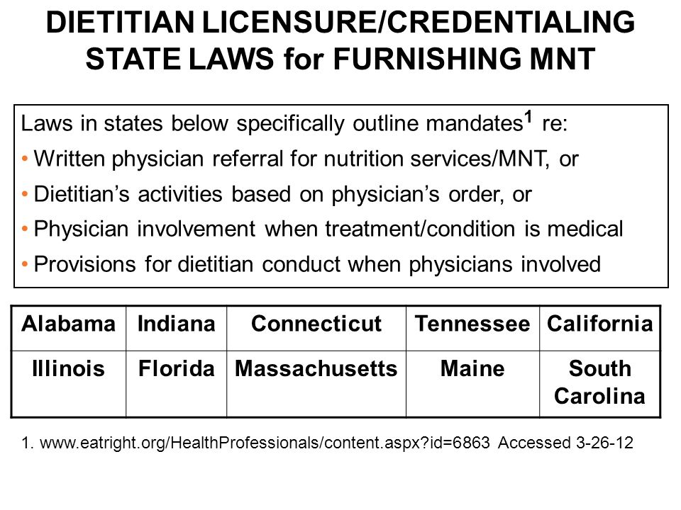 DIETITIAN LICENSURE/CREDENTIALING STATE LAWS for FURNISHING MNT