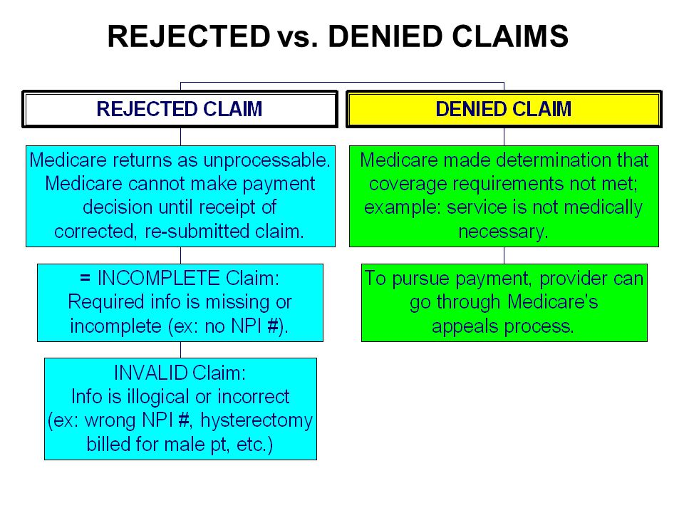 REJECTED vs. DENIED CLAIMS