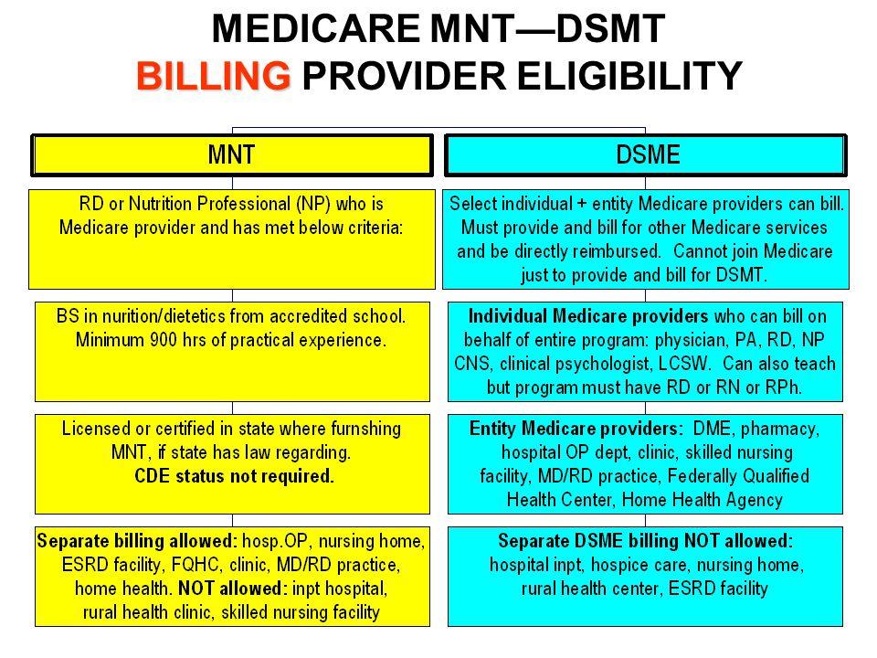 MEDICARE MNT—DSMT BILLING PROVIDER ELIGIBILITY