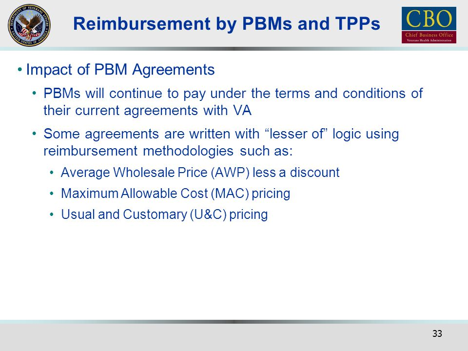 Reimbursement by PBMs and TPPs