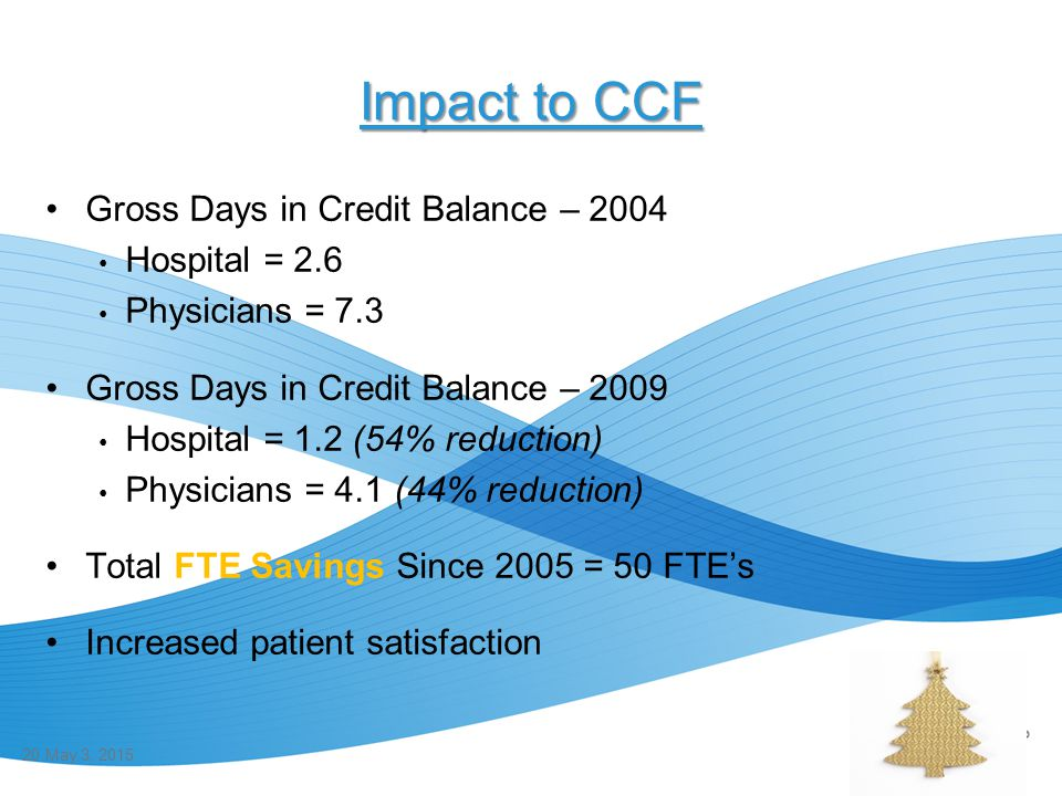 Impact to CCF Gross Days in Credit Balance – 2004 Hospital = 2.6