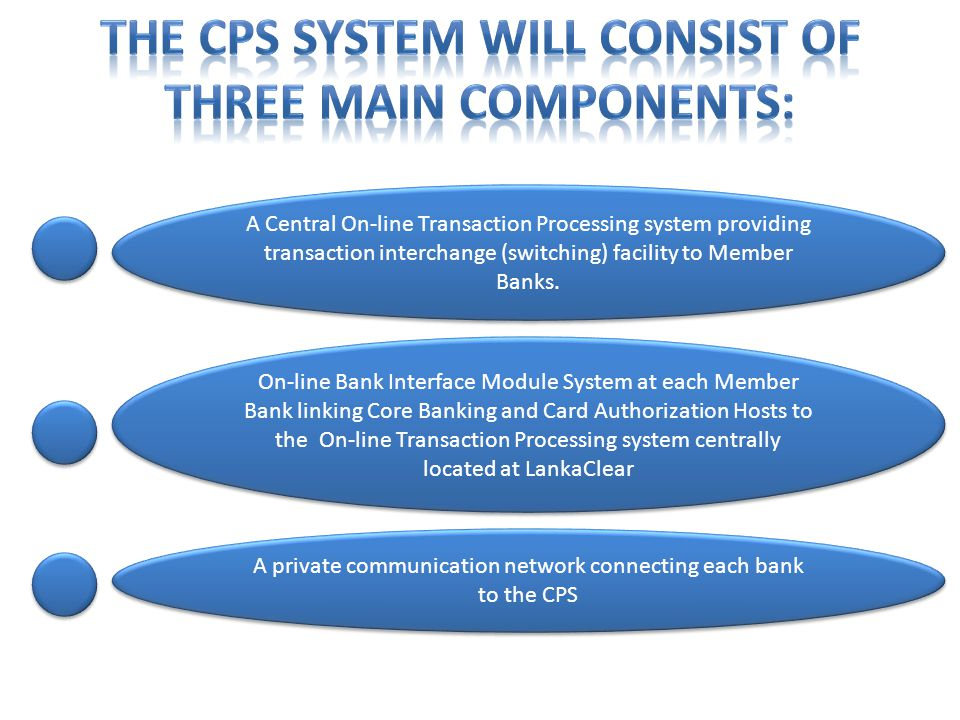 The CPS system will consist of three main components:
