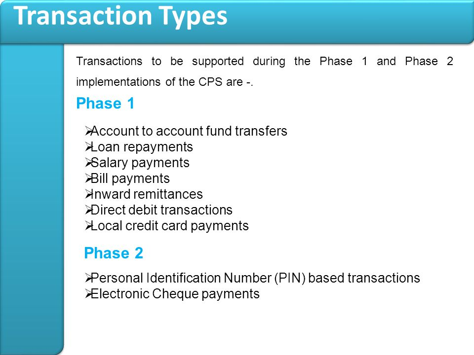 Transaction Types Phase 1 Phase 2 Account to account fund transfers