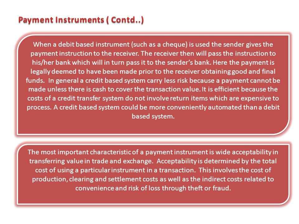 Payment Instruments ( Contd..)