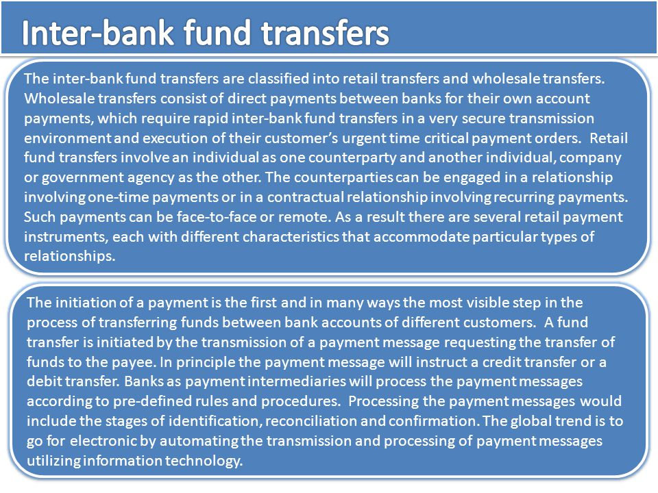 Inter-bank fund transfers