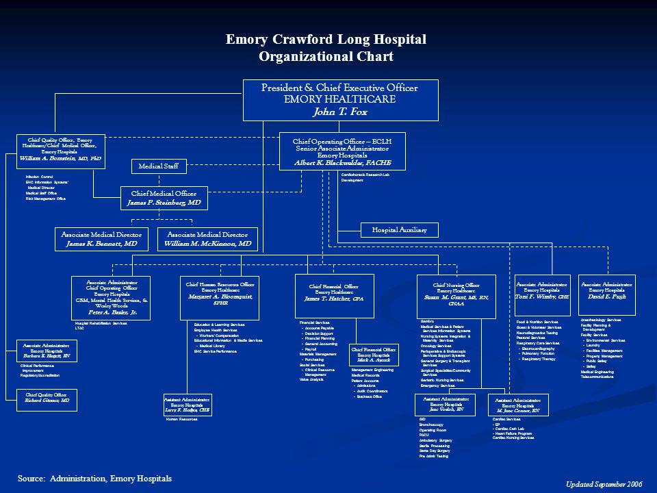 Emory Crawford Long Hospital Organizational Chart