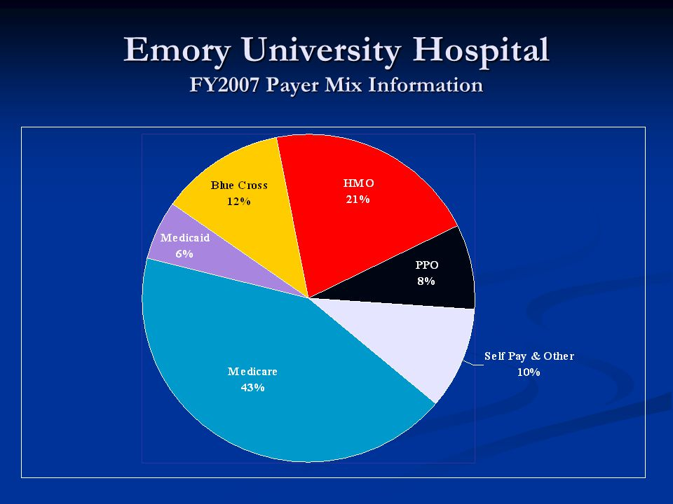 Emory University Hospital FY2007 Payer Mix Information