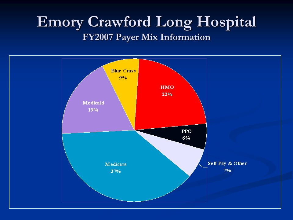 Emory Crawford Long Hospital FY2007 Payer Mix Information