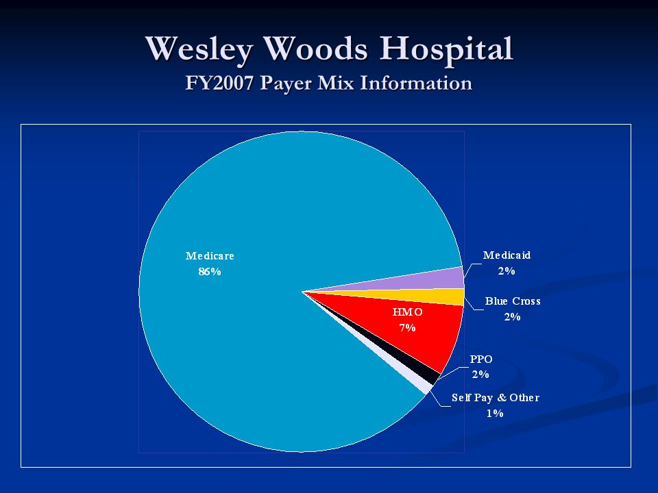 Wesley Woods Hospital FY2007 Payer Mix Information