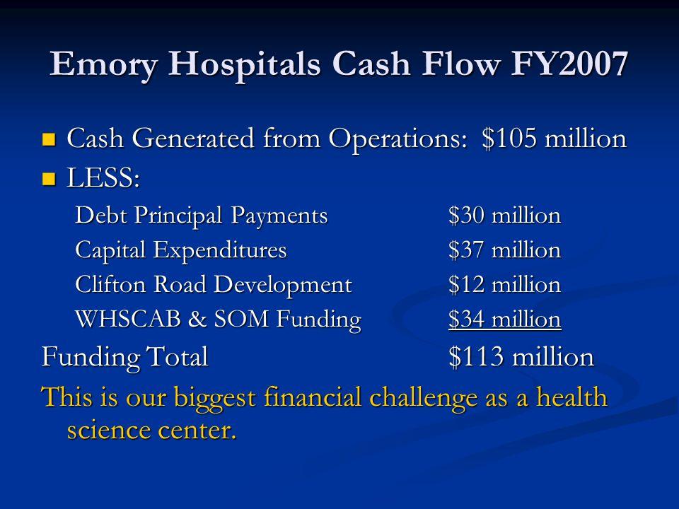 Emory Hospitals Cash Flow FY2007