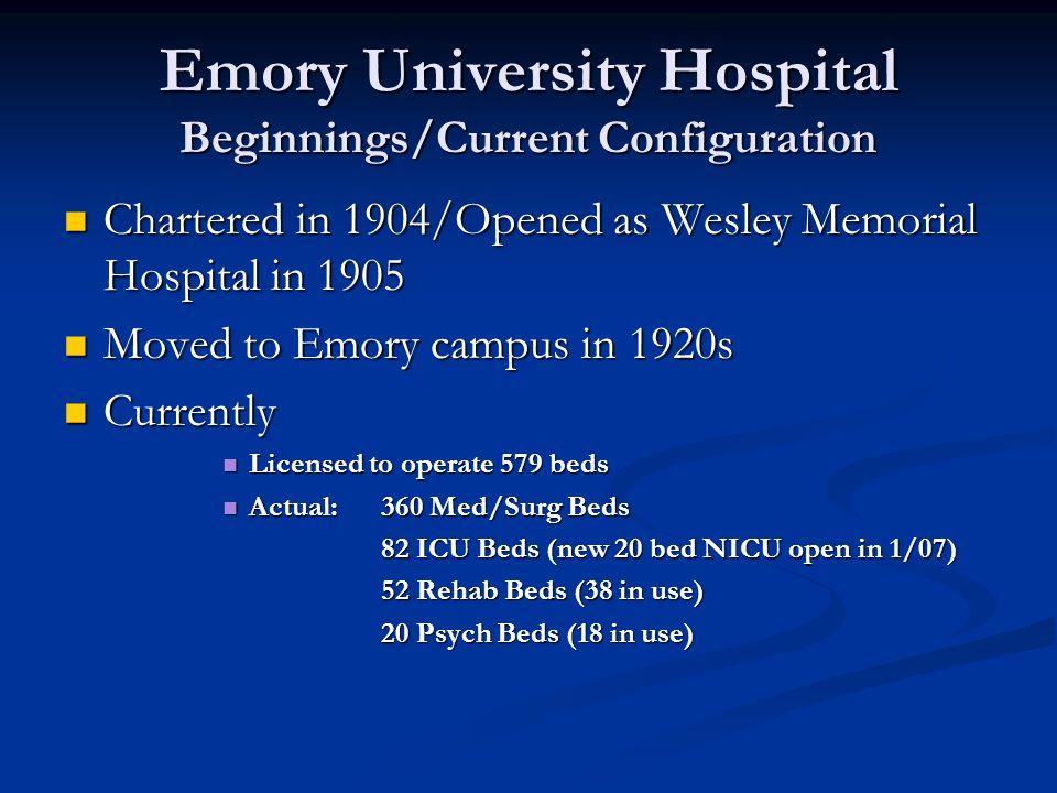 Emory University Hospital Beginnings/Current Configuration