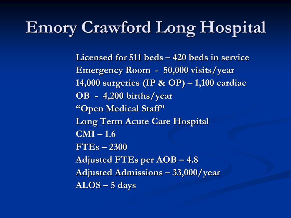 Emory Crawford Long Hospital