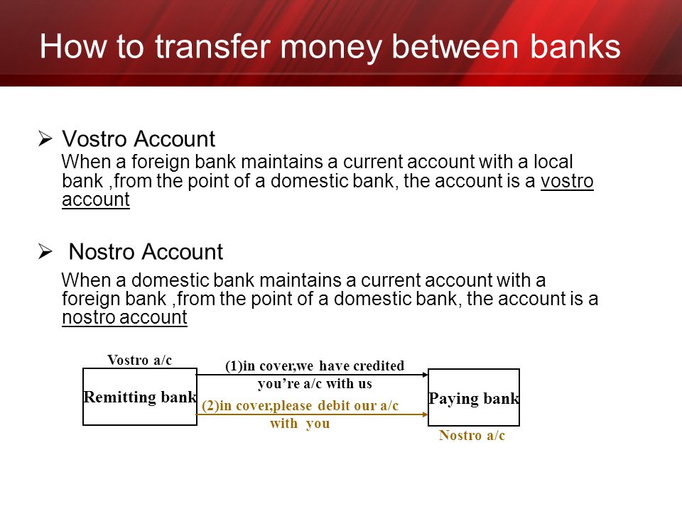 How to transfer money between banks