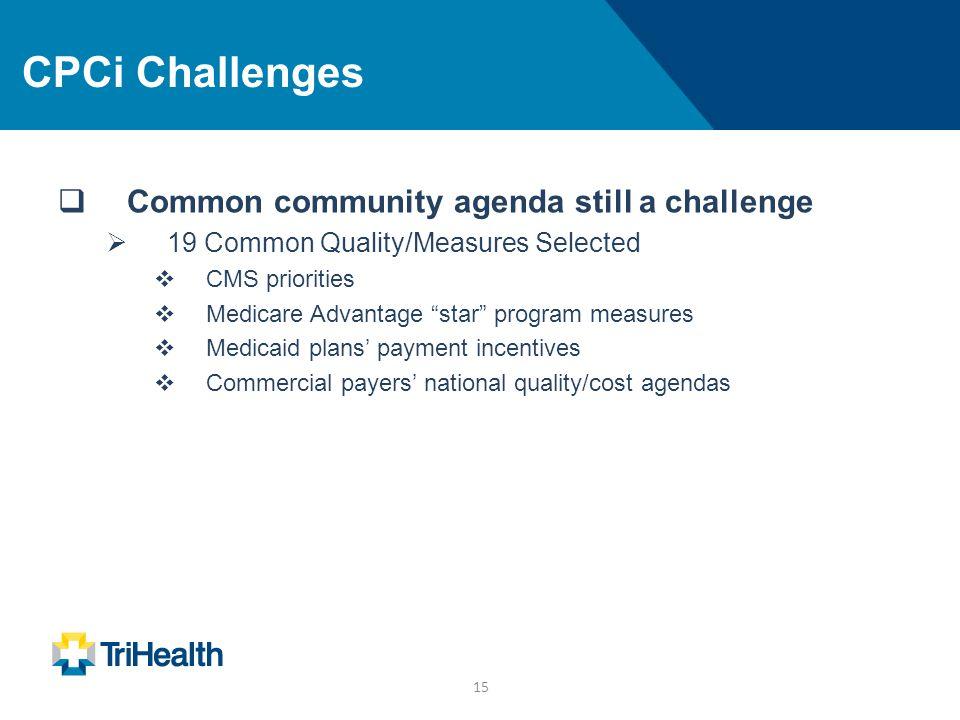 CPCi Challenges Common community agenda still a challenge