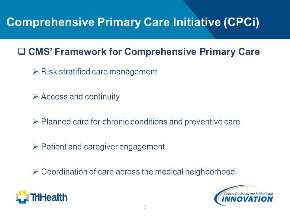 Comprehensive Primary Care Initiative (CPCi)
