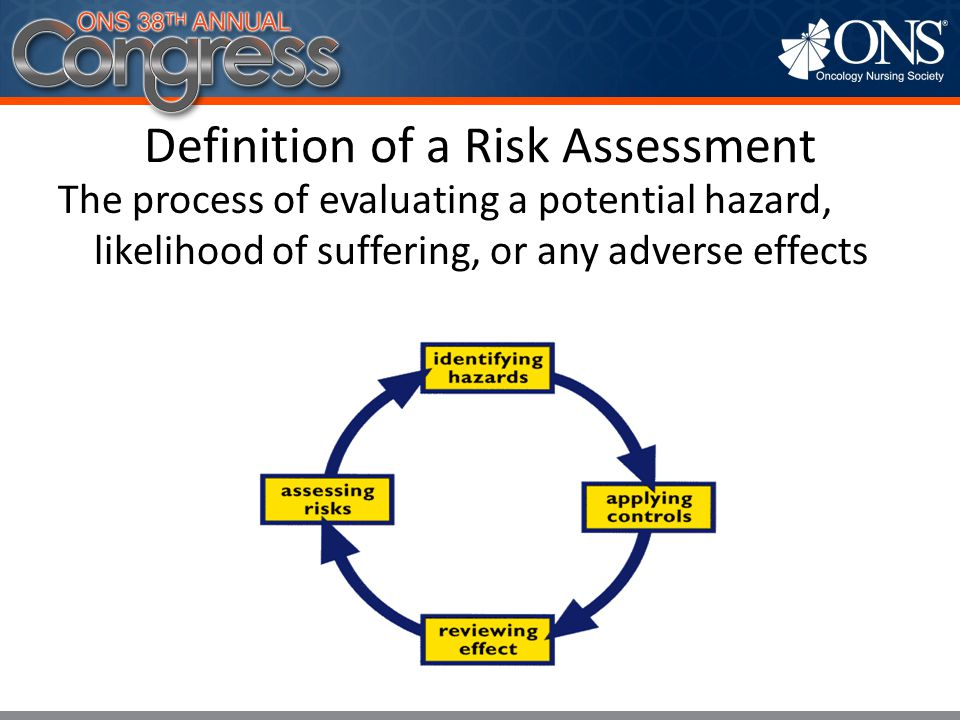 Definition of a Risk Assessment