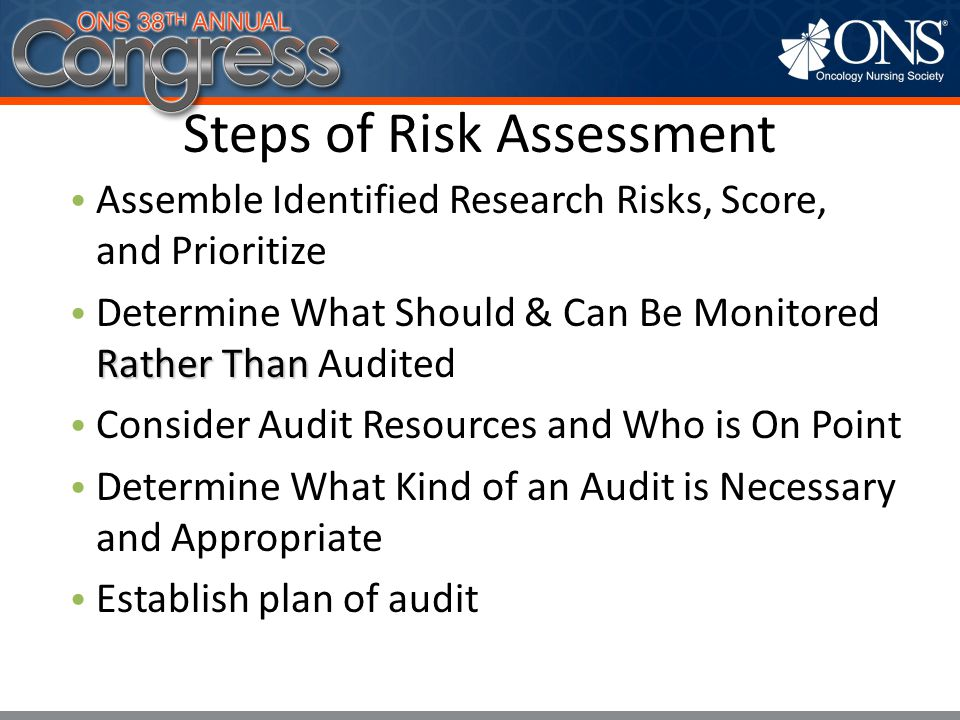 Steps of Risk Assessment