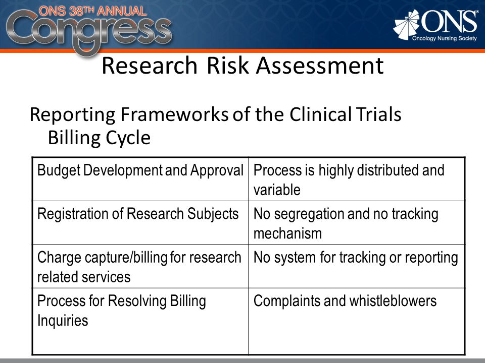 Research Risk Assessment