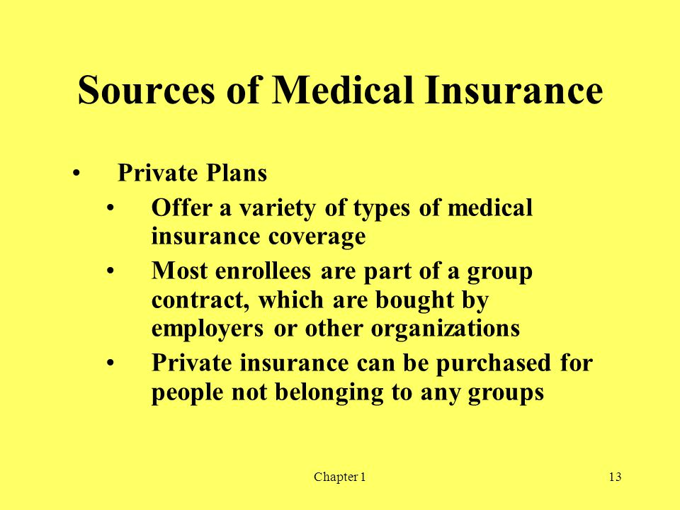 Sources of Medical Insurance