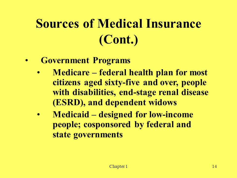 Sources of Medical Insurance (Cont.)