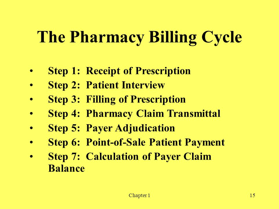 The Pharmacy Billing Cycle