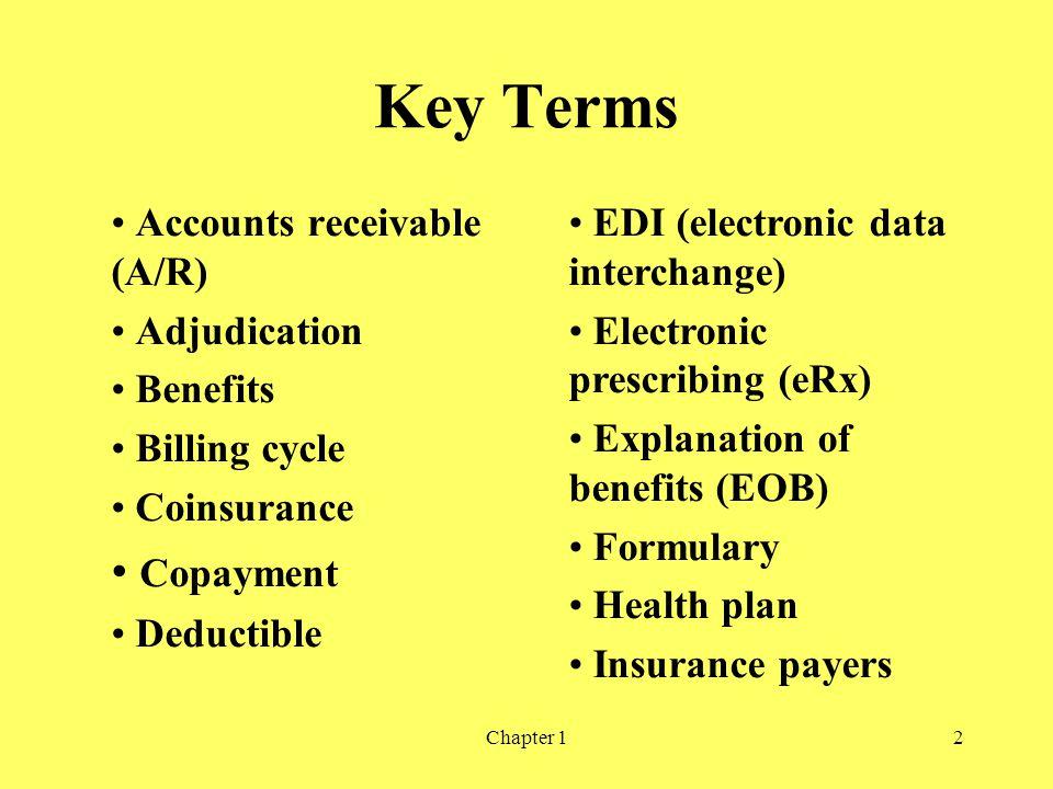 Key Terms Copayment Accounts receivable (A/R) Adjudication Benefits