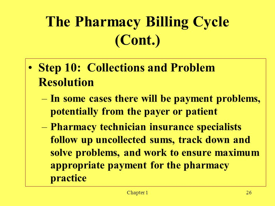The Pharmacy Billing Cycle (Cont.)