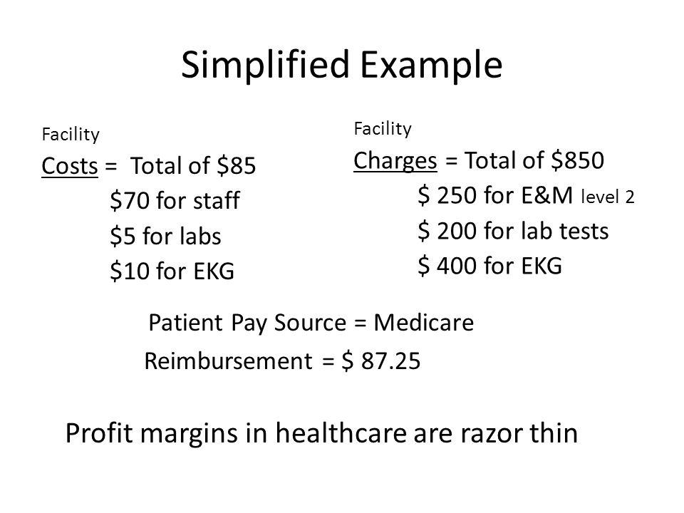 Profit margins in healthcare are razor thin
