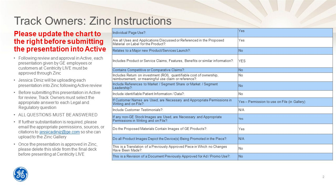 Track Owners: Zinc Instructions Please update the chart to the right before submitting the presentation into Active