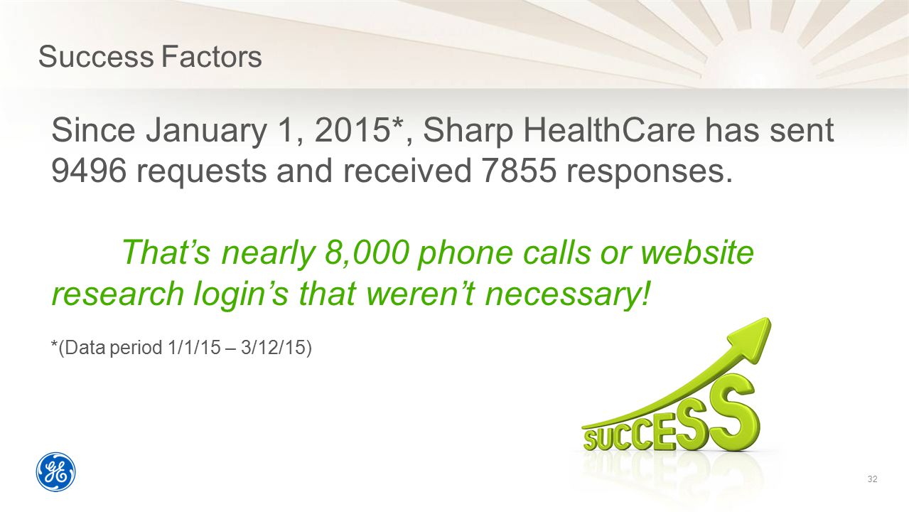 Success Factors Since January 1, 2015*, Sharp HealthCare has sent 9496 requests and received 7855 responses.