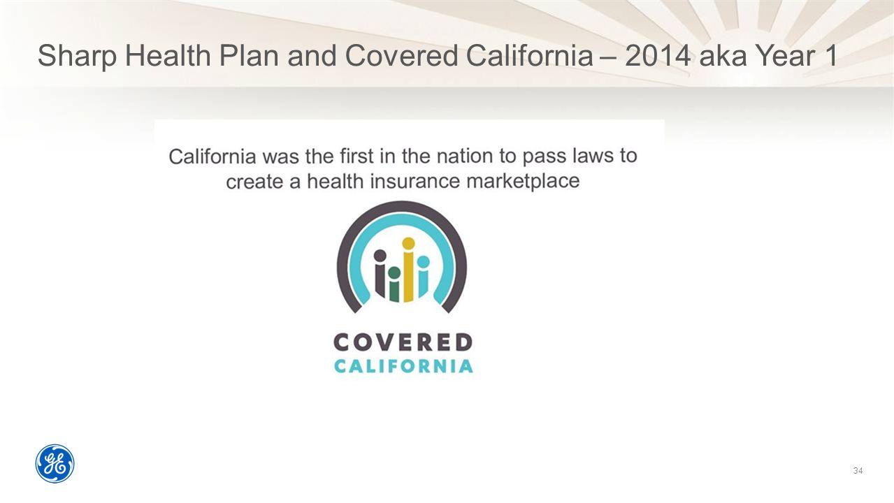 Sharp Health Plan and Covered California – 2014 aka Year 1