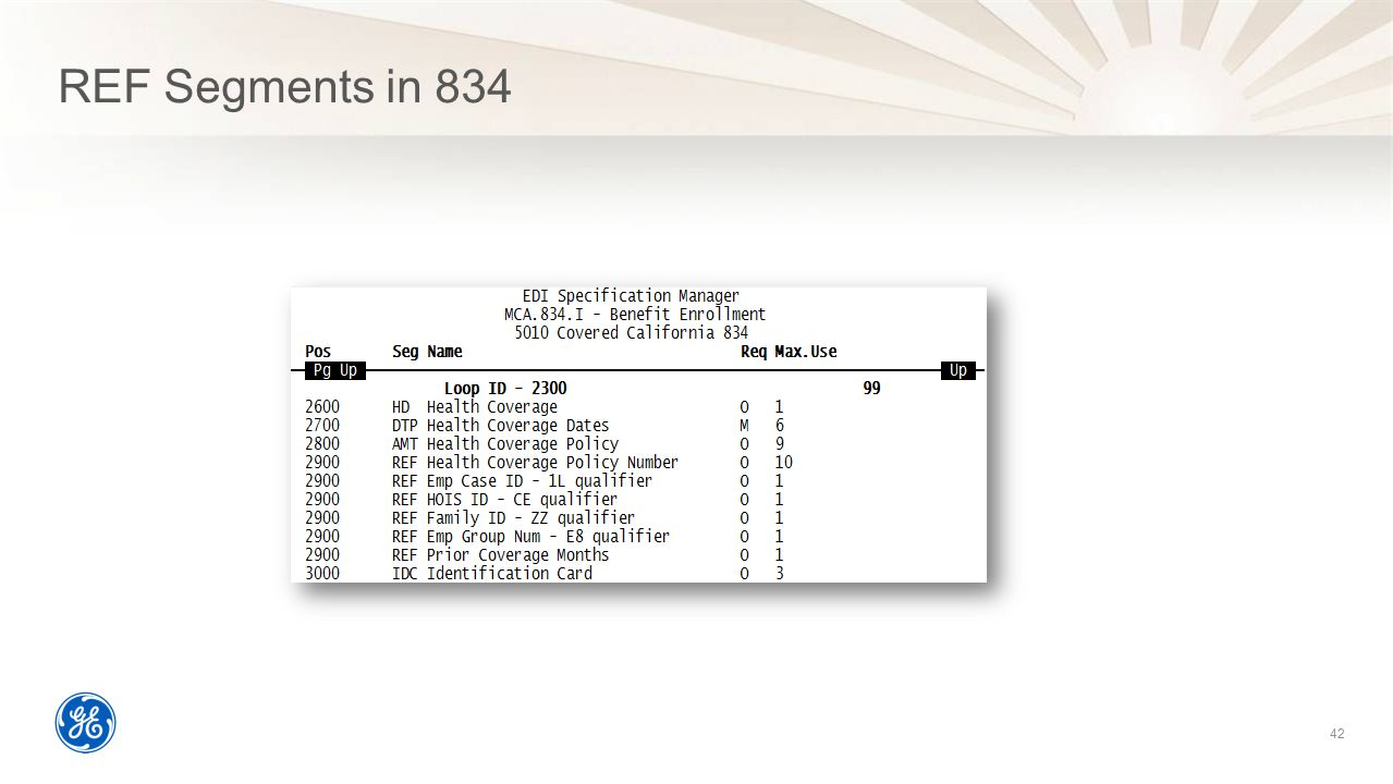 REF Segments in 834