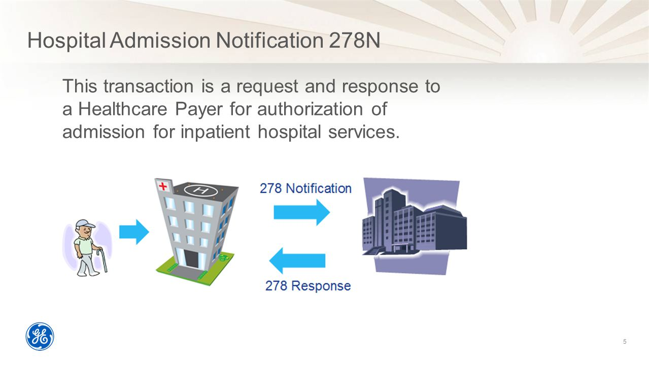 Hospital Admission Notification 278N
