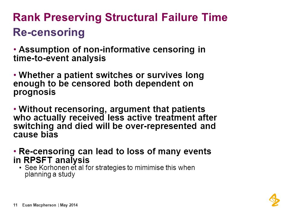 Rank Preserving Structural Failure Time
