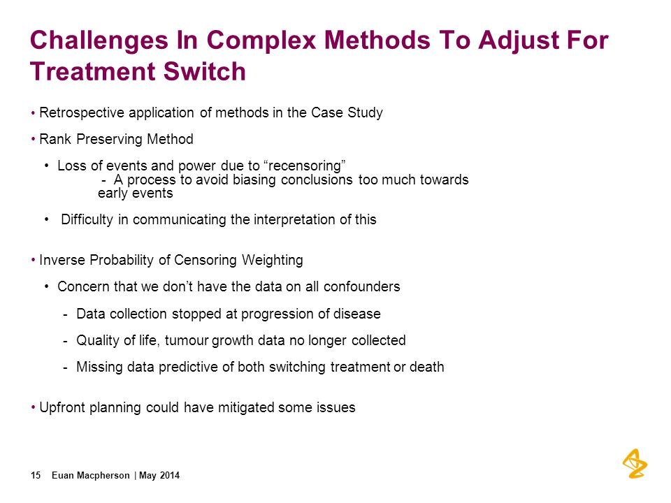 Challenges In Complex Methods To Adjust For Treatment Switch