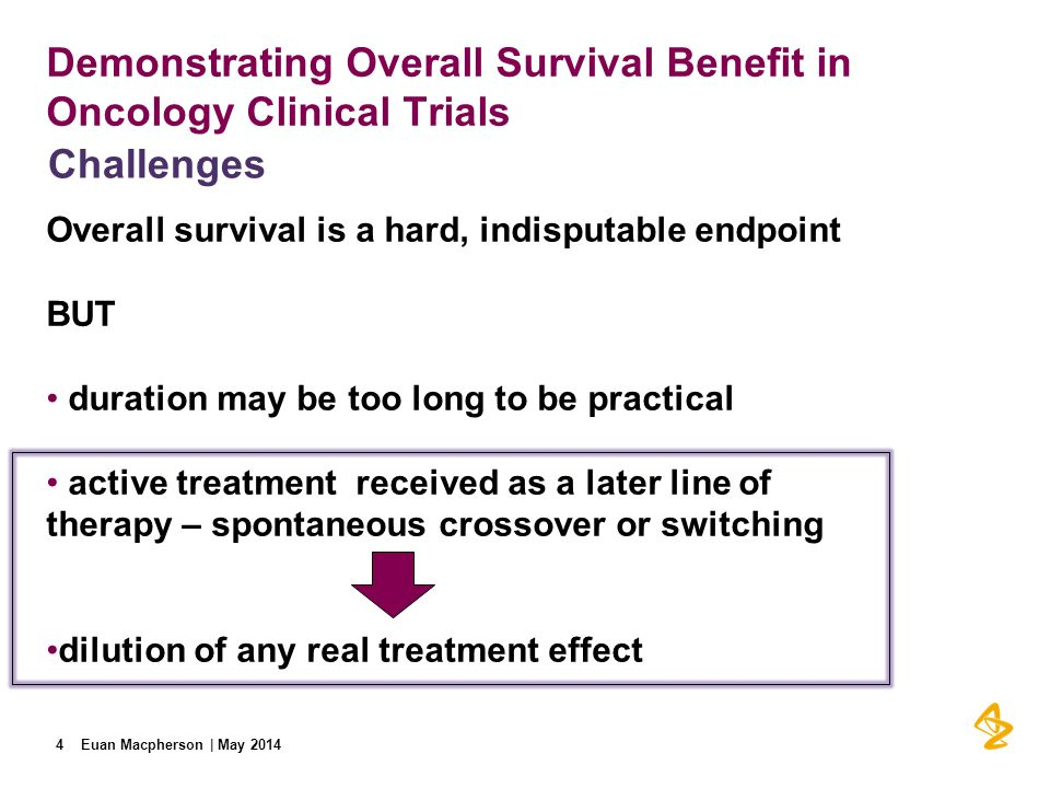 Demonstrating Overall Survival Benefit in Oncology Clinical Trials