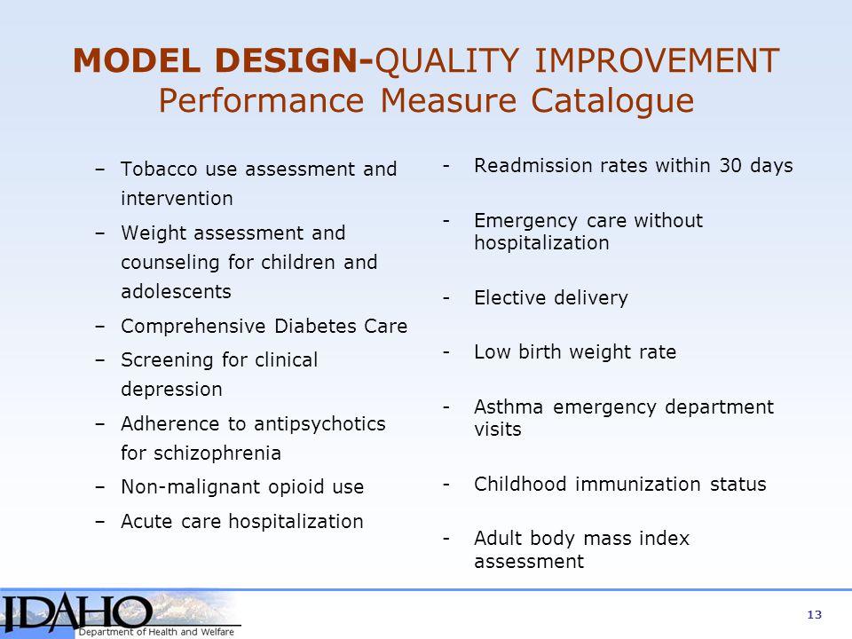 MODEL DESIGN-QUALITY IMPROVEMENT Performance Measure Catalogue