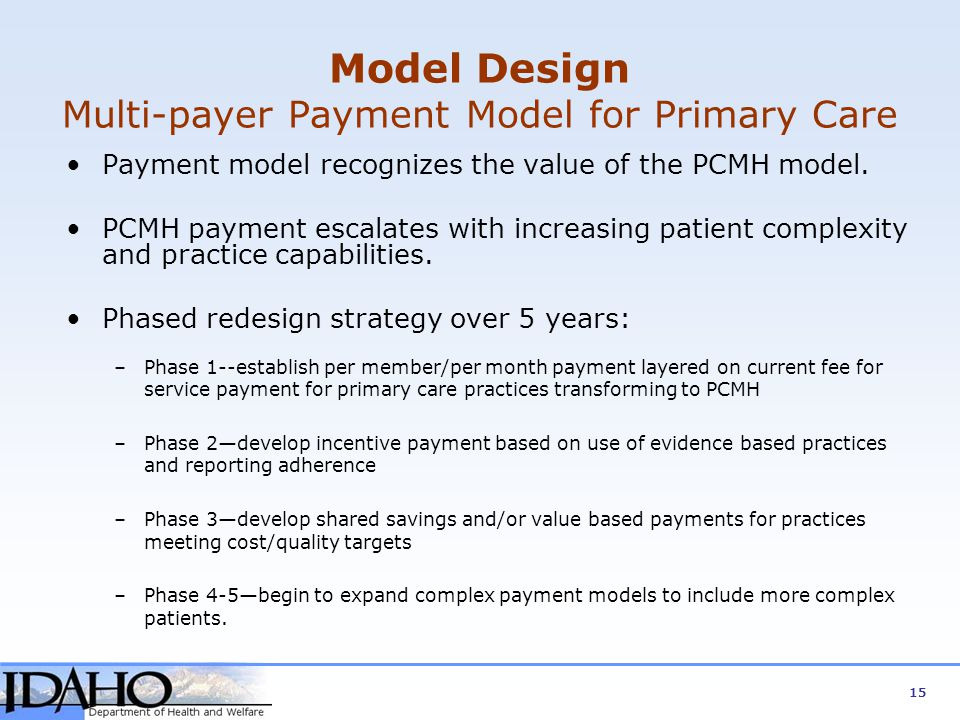 Model Design Multi-payer Payment Model for Primary Care